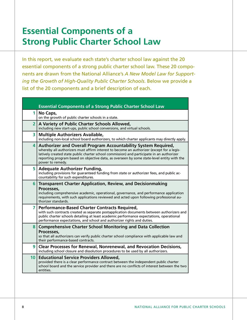of a Strong Law 1 No Caps, on the growth of public charter schools in a state. 2 A Variety of s Allowed, including new start-ups, public school conversions, and virtual schools.