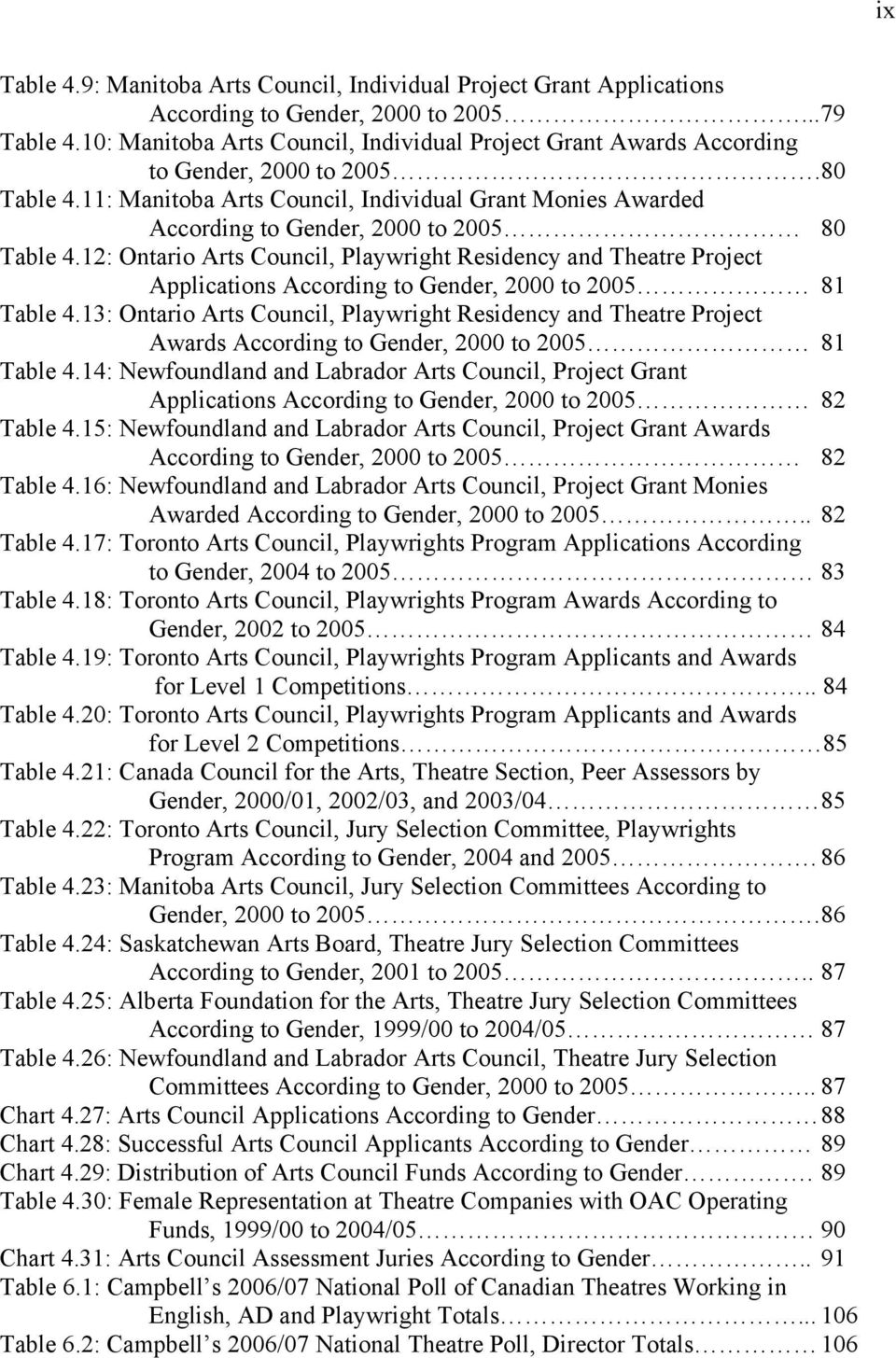 11: Manitoba Arts Council, Individual Grant Monies Awarded According to Gender, 2000 to 2005 80 Table 4.