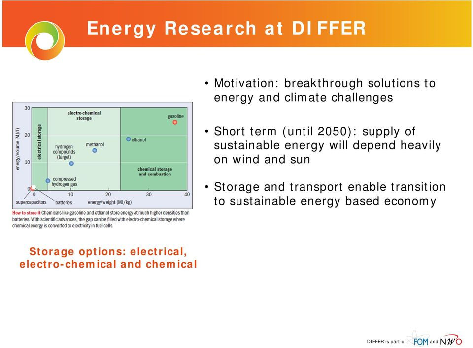 will depend heavily on wind sun Storage transport enable transition to