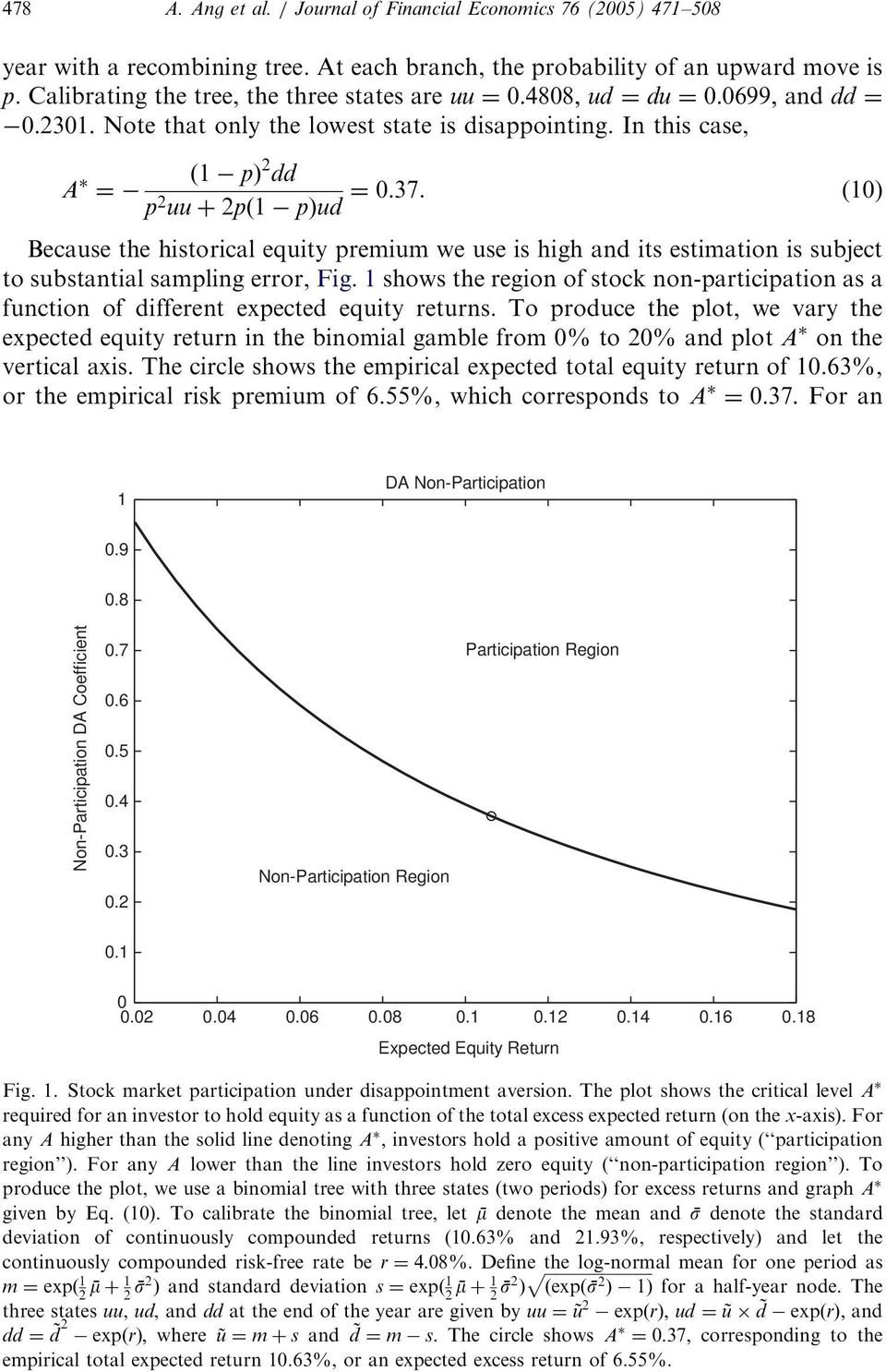 (10) uu þ 2pð1 pþud Because the historical equity premium we use is high and its estimation is subject to substantial sampling error, Fig.