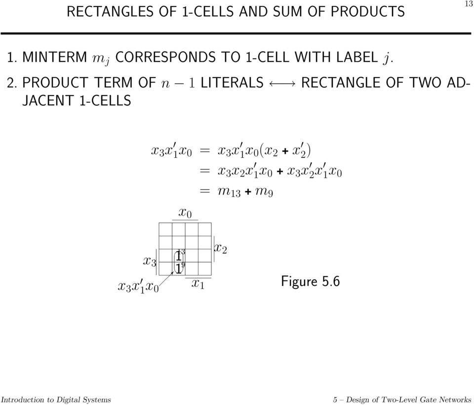 PRODUCT TERM OF n LITERALS RECTANGLE OF TWO AD-