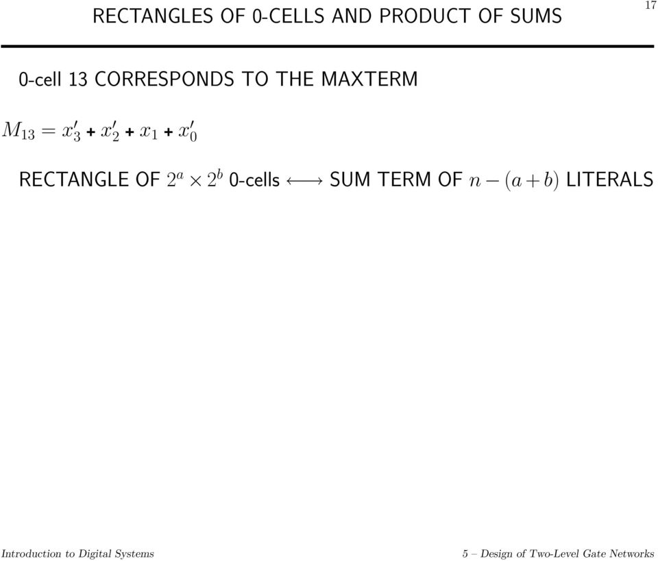 MAXTERM M 3 = x 3 x 2 x 0 RECTANGLE OF