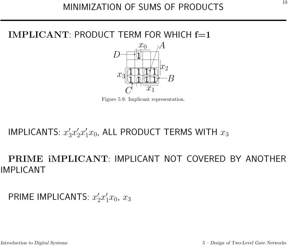 IMPLICANTS: x 3x 2x, ALL PRODUCT TERMS WITH PRIME implicant: