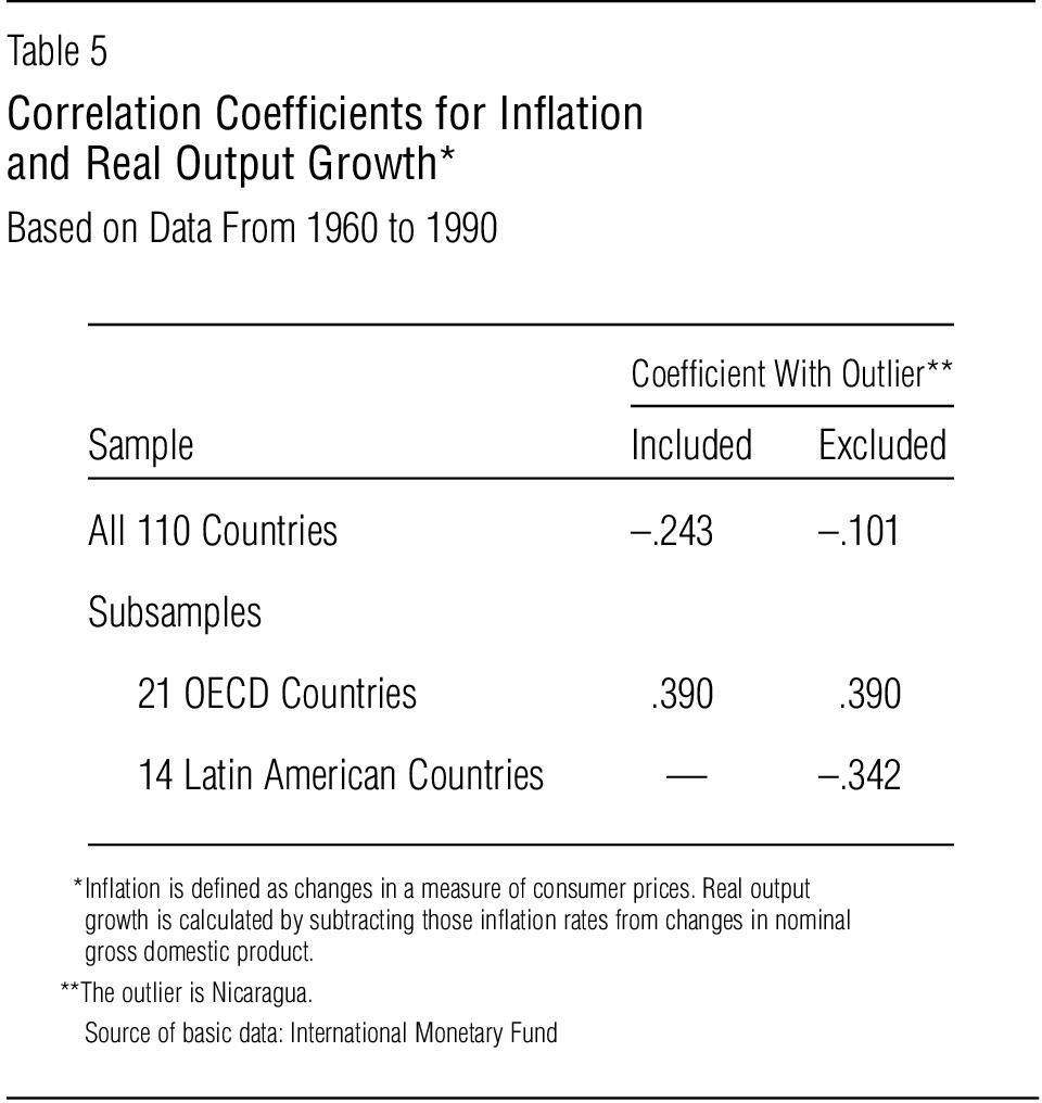 342 *Inflation is defined as changes in a measure of consumer prices.