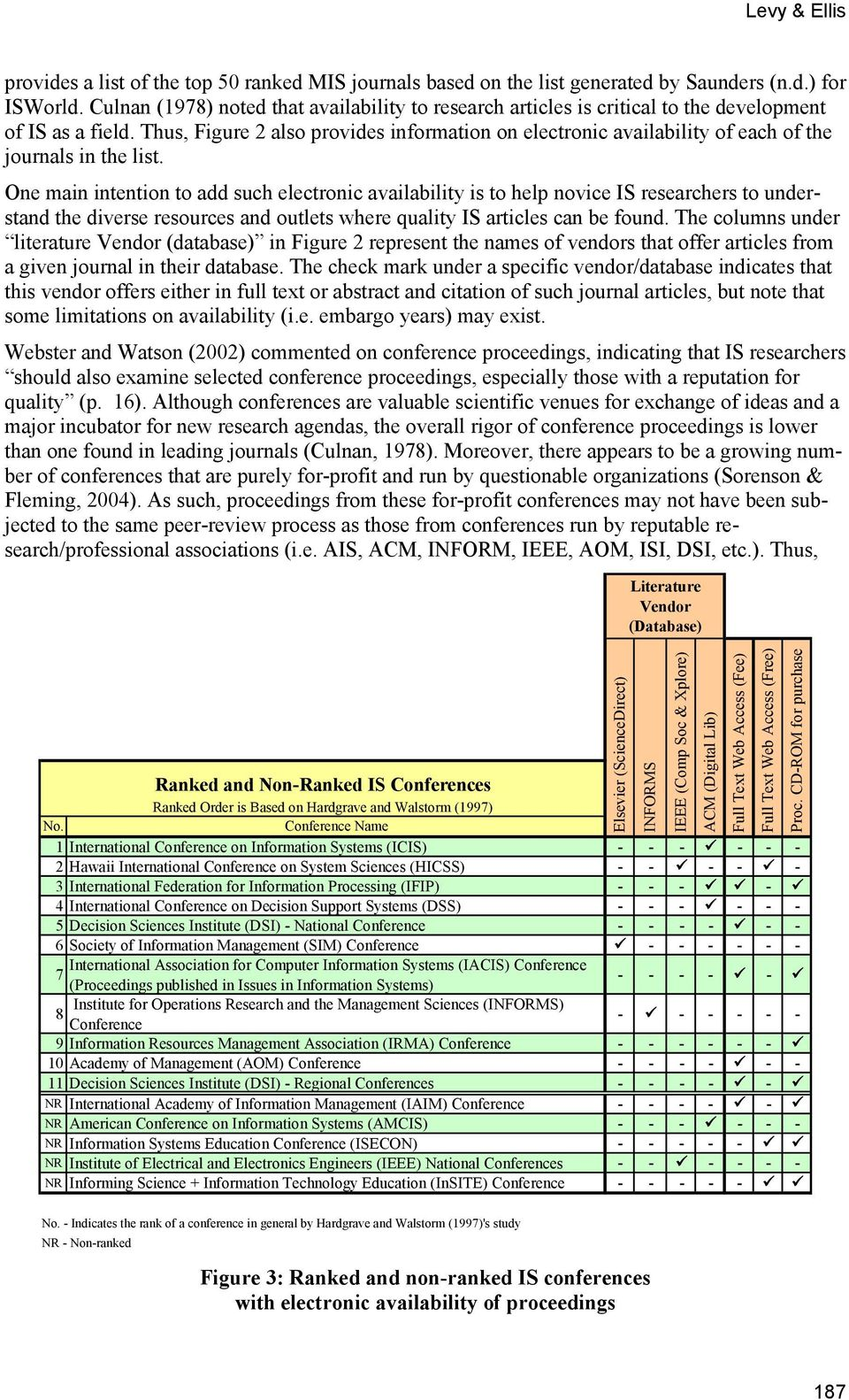Thus, Figure 2 also provides information on electronic availability of each of the journals in the list.