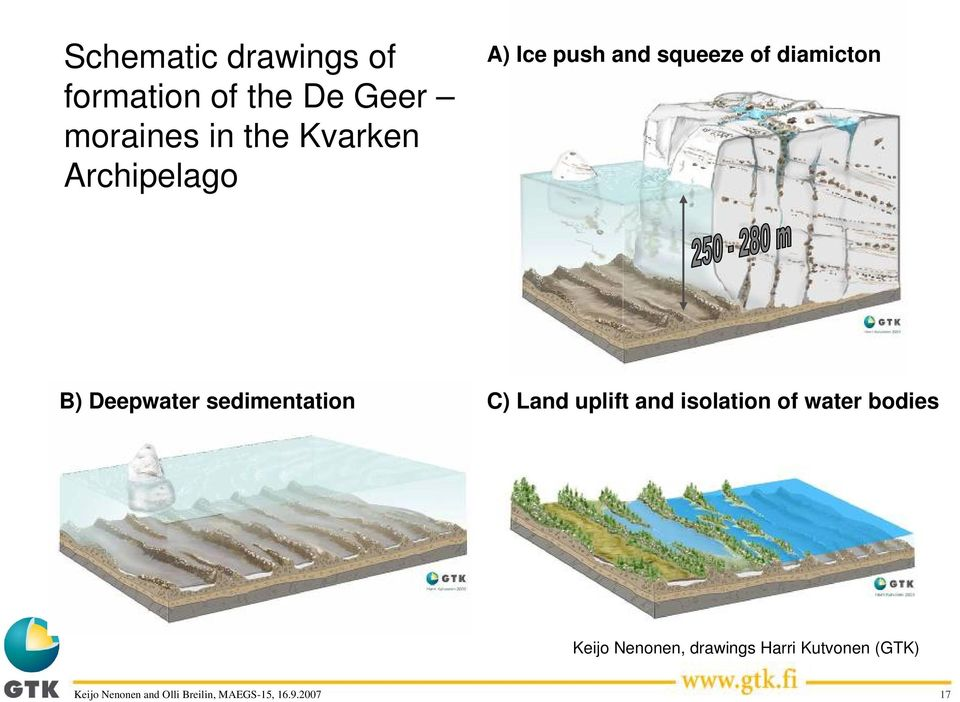 diamicton B) Deepwater sedimentation C) Land uplift and