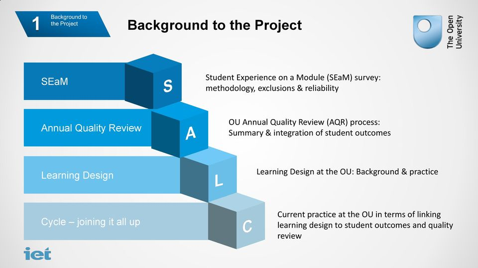 student outcomes Learning Design Learning Design at the OU: Background & practice Cycle joining it all