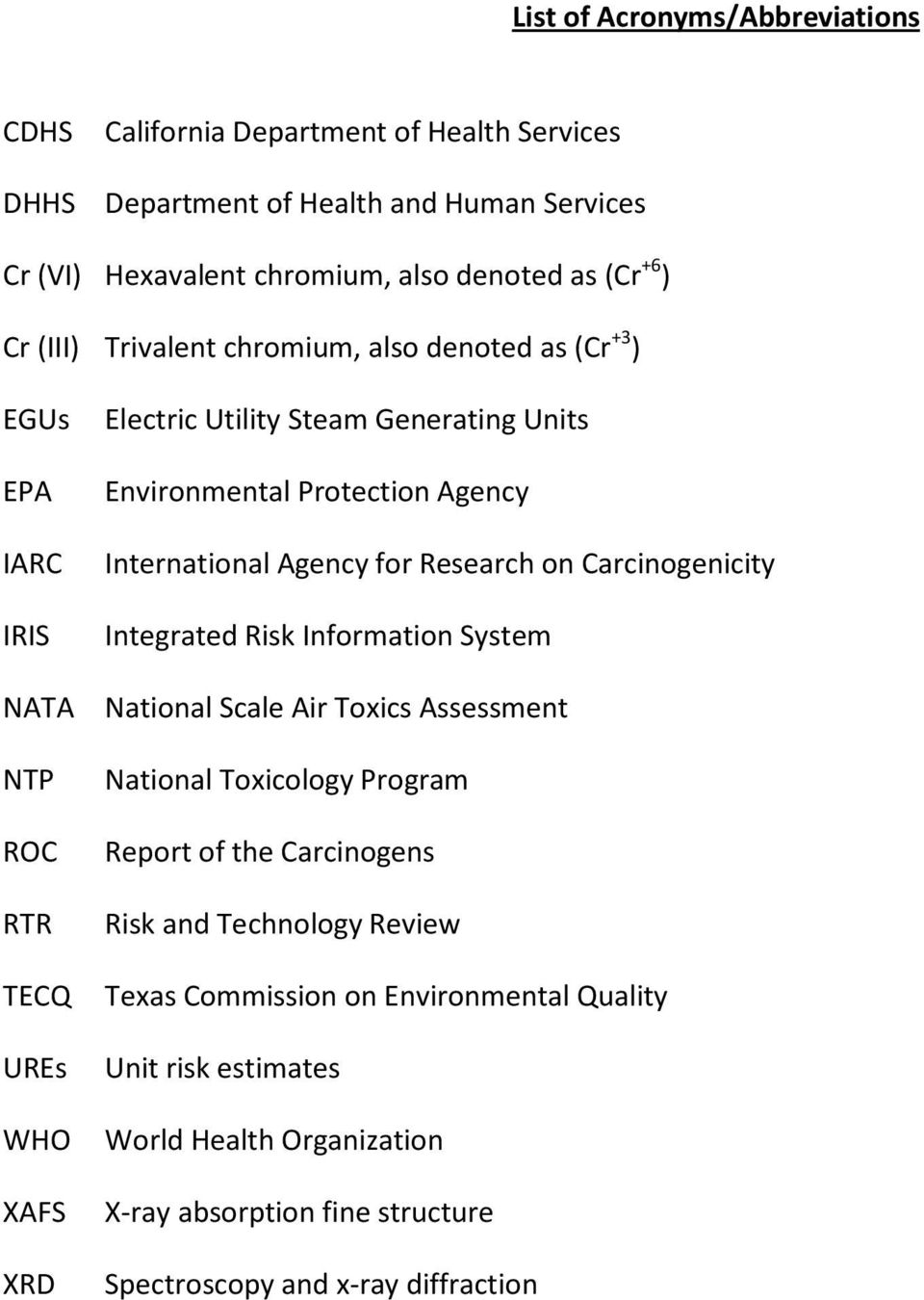 Agency International Agency for Research on Carcinogenicity Integrated Risk Information System National Scale Air Toxics Assessment National Toxicology Program Report of the