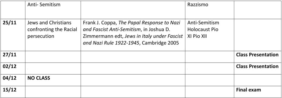 Zimmermann edt, Jews in Italy under Fascist and Nazi Rule 1922-1945, Cambridge 2005 Anti-