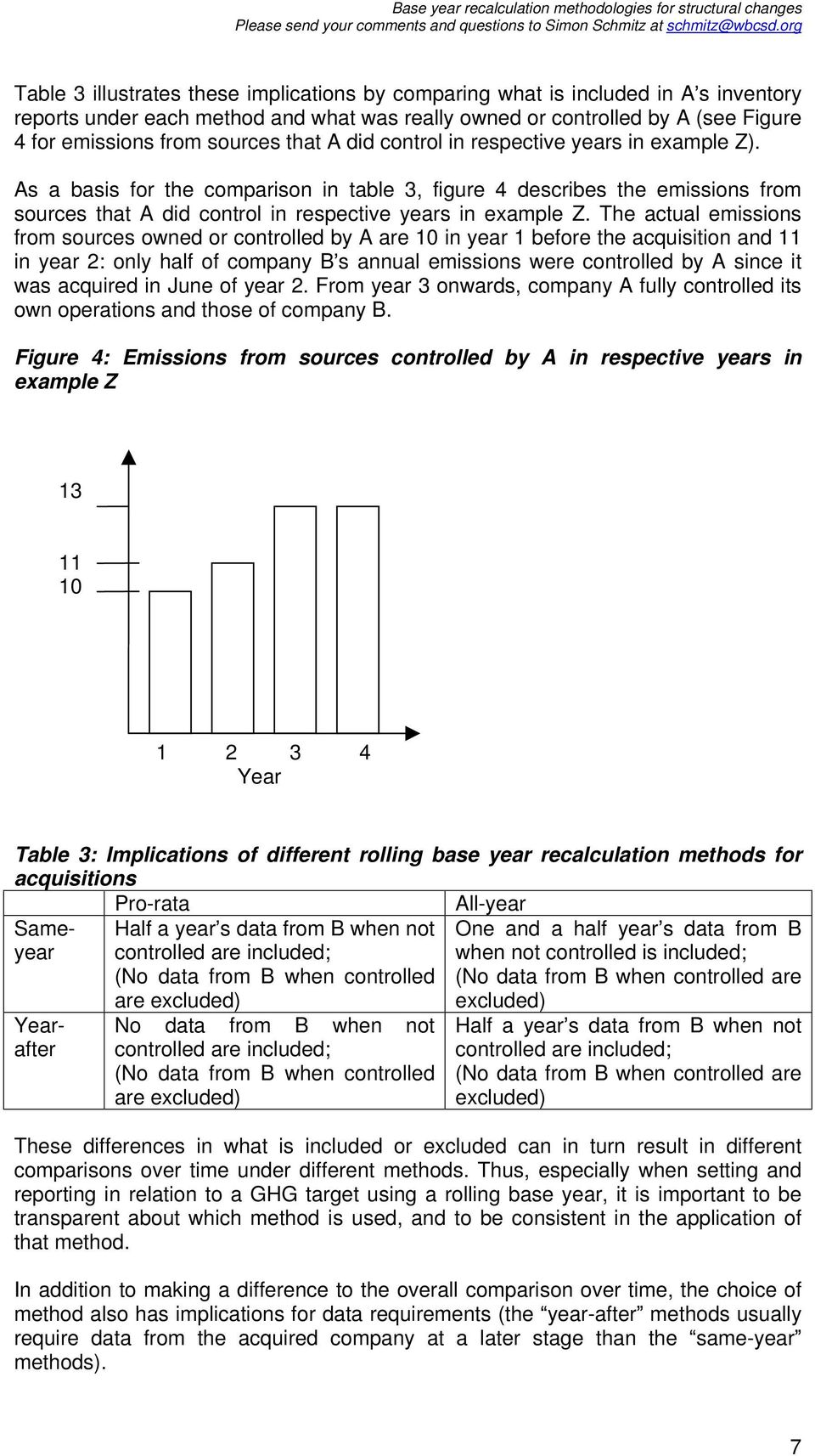 The actual emissions from sources owned or controlled by A are in year before the acquisition and in year 2: only half of company B s annual emissions were controlled by A since it was acquired in