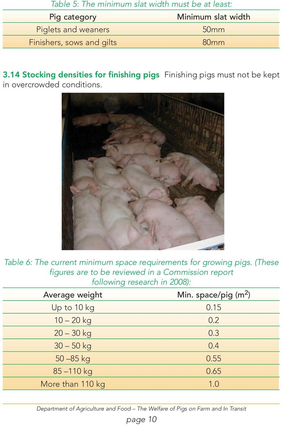 Table 6: The current minimum space requirements for growing pigs.