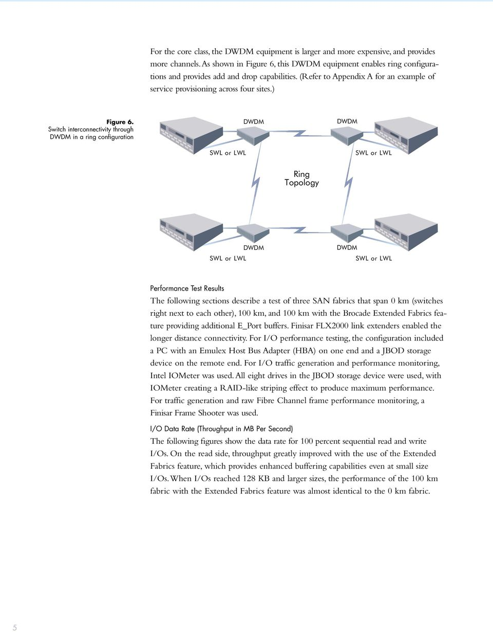 Switch interconnectivity through in a ring configuration SWL or LWL SWL or LWL Ring Topology SWL or LWL SWL or LWL Performance Test Results The following sections describe a test of three SAN fabrics
