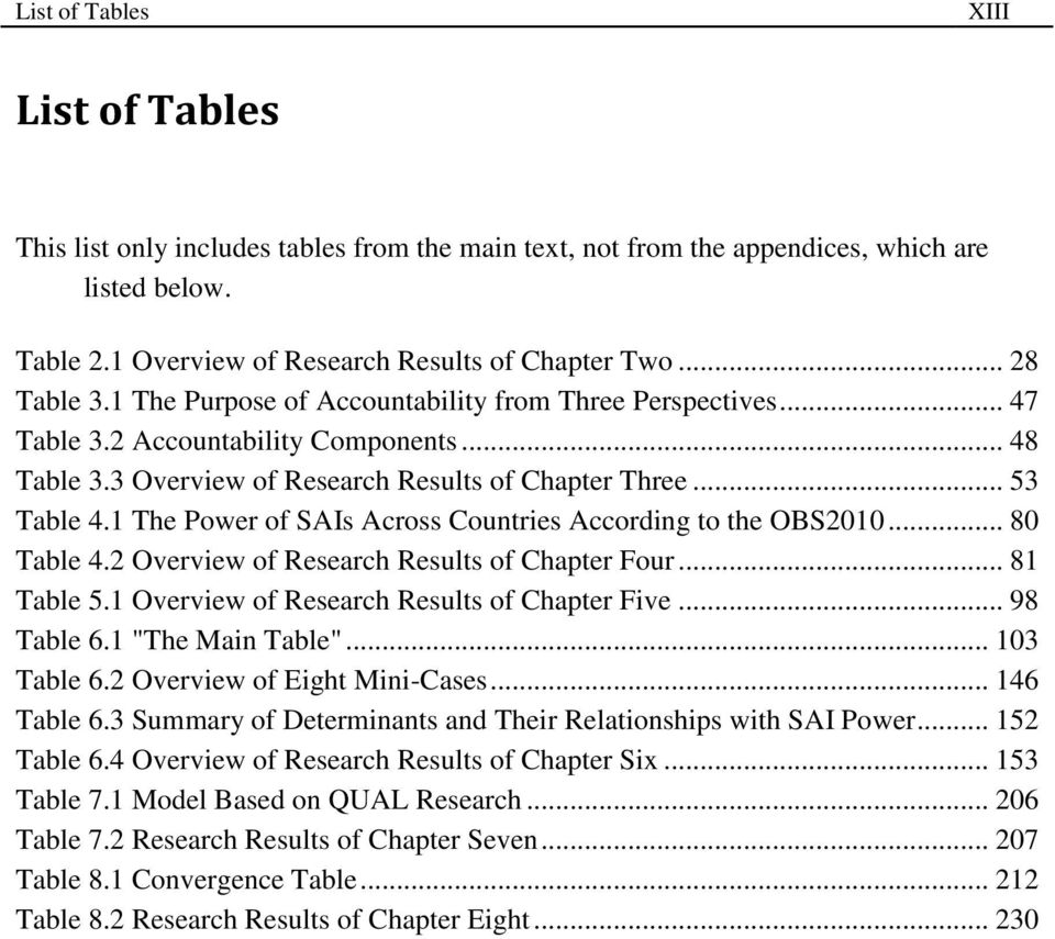 1 The Power of SAIs Across Countries According to the OBS2010... 80 Table 4.2 Overview of Research Results of Chapter Four... 81 Table 5.1 Overview of Research Results of Chapter Five... 98 Table 6.