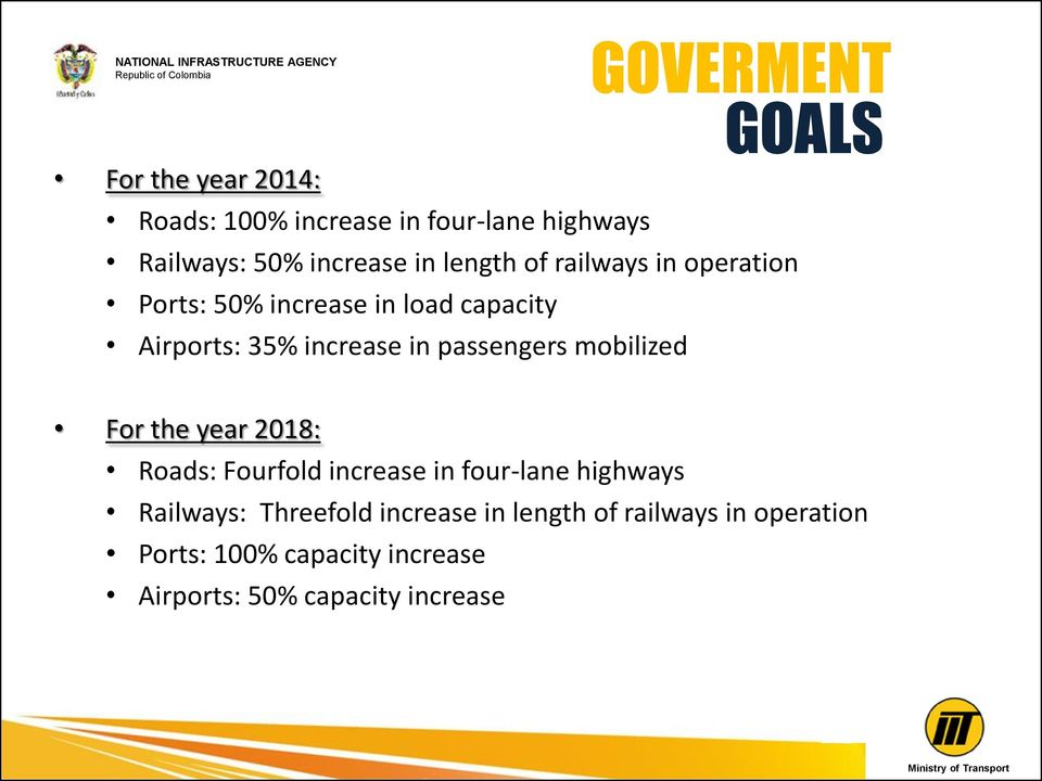 mobilized GOVERMENT GOALS For the year 018: Roads: Fourfold increase in four-lane highways Railways: