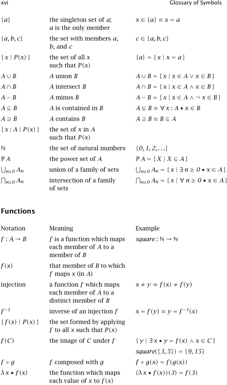 in A such that P(x) N the set of natural numbers {0, 1, 2,.