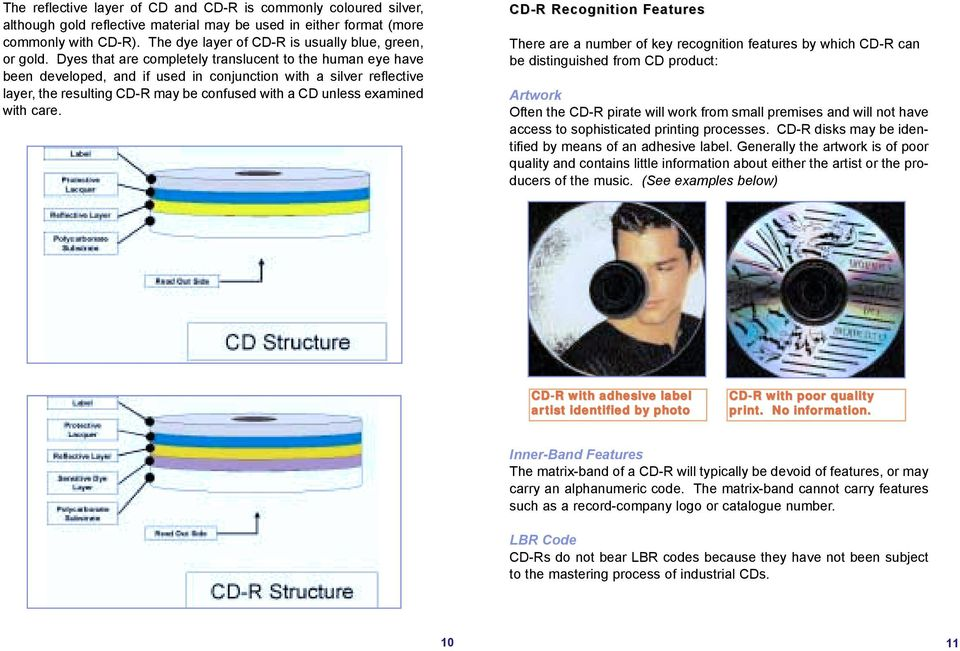 Dyes that are completely translucent to the human eye have been developed, and if used in conjunction with a silver reflective layer, the resulting CD-R may be confused with a CD unless examined with