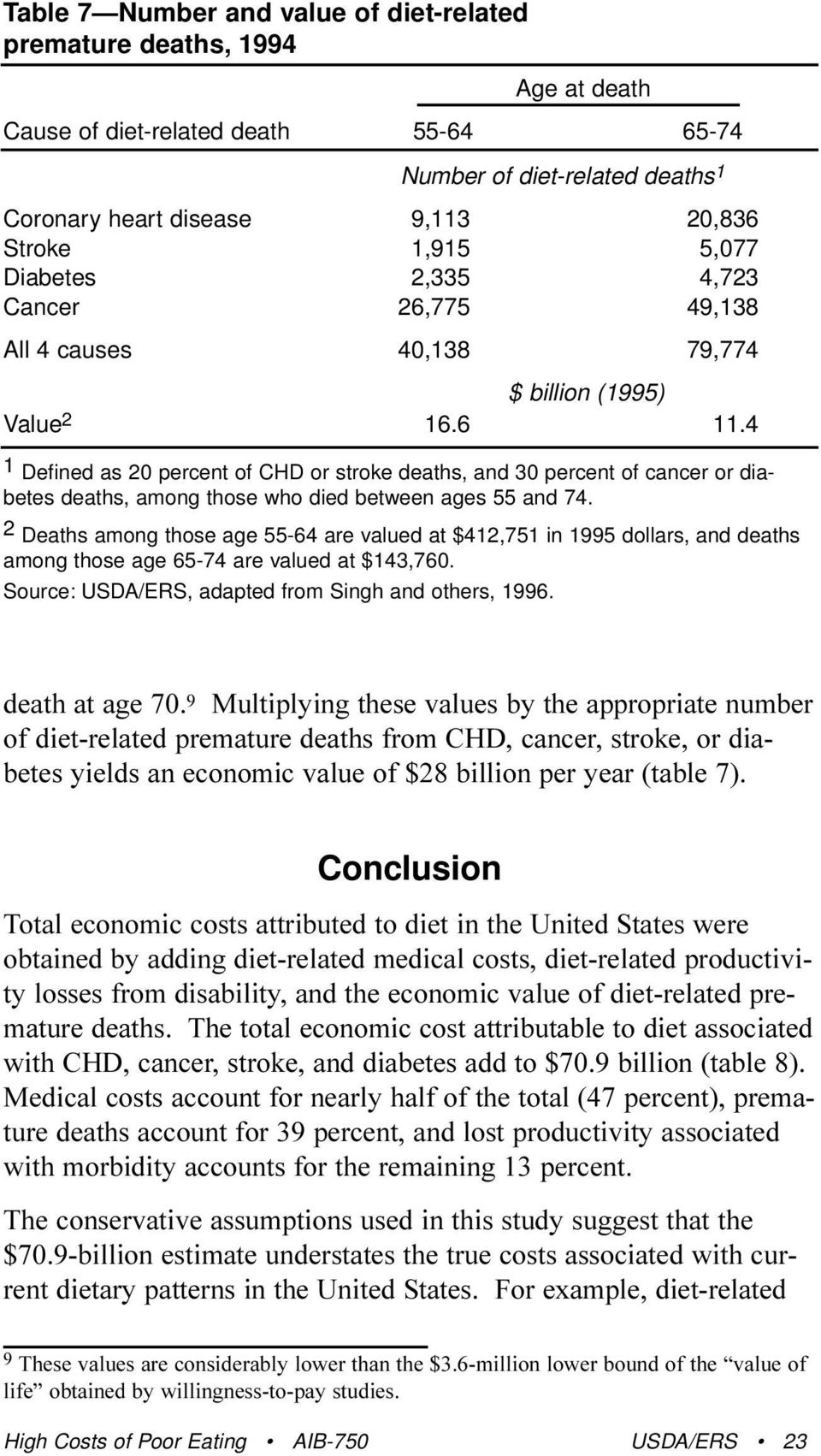 4 1 Defined as 20 percent of CHD or stroke deaths, and 30 percent of cancer or diabetes deaths, among those who died between ages 55 and 74.