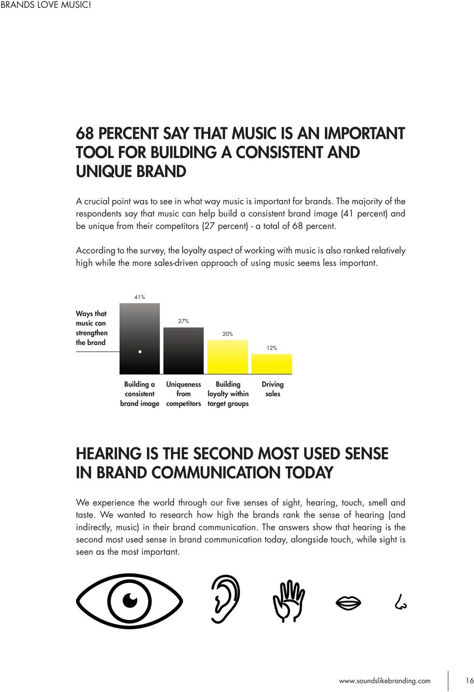 According to the survey, the loyalty aspect of working with music is also ranked relatively high while the more sales-driven approach of using music seems less important.