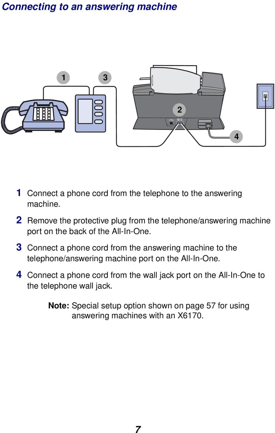 3 Connect a phone cord from the answering machine to the telephone/answering machine port on the All-In-One.