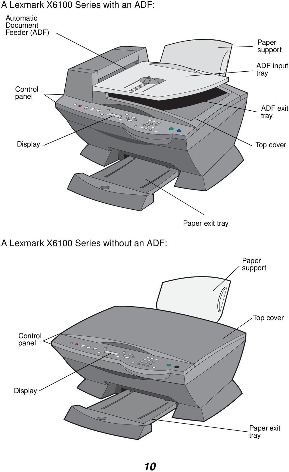Display Top cover Paper exit tray A Lexmark X6100 Series without