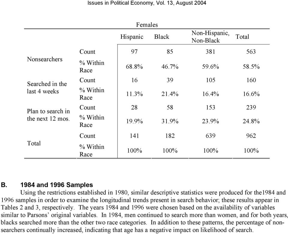 1984 and 1996 Samples Using the restrictions established in 1980, similar descriptive statistics were produced for the1984 and 1996 samples in order to examine the longitudinal trends present in