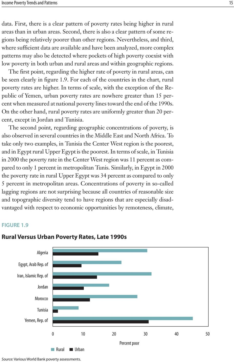 Nevertheless, and third, where sufficient data are available and have been analyzed, more complex patterns may also be detected where pockets of high poverty coexist with low poverty in both urban