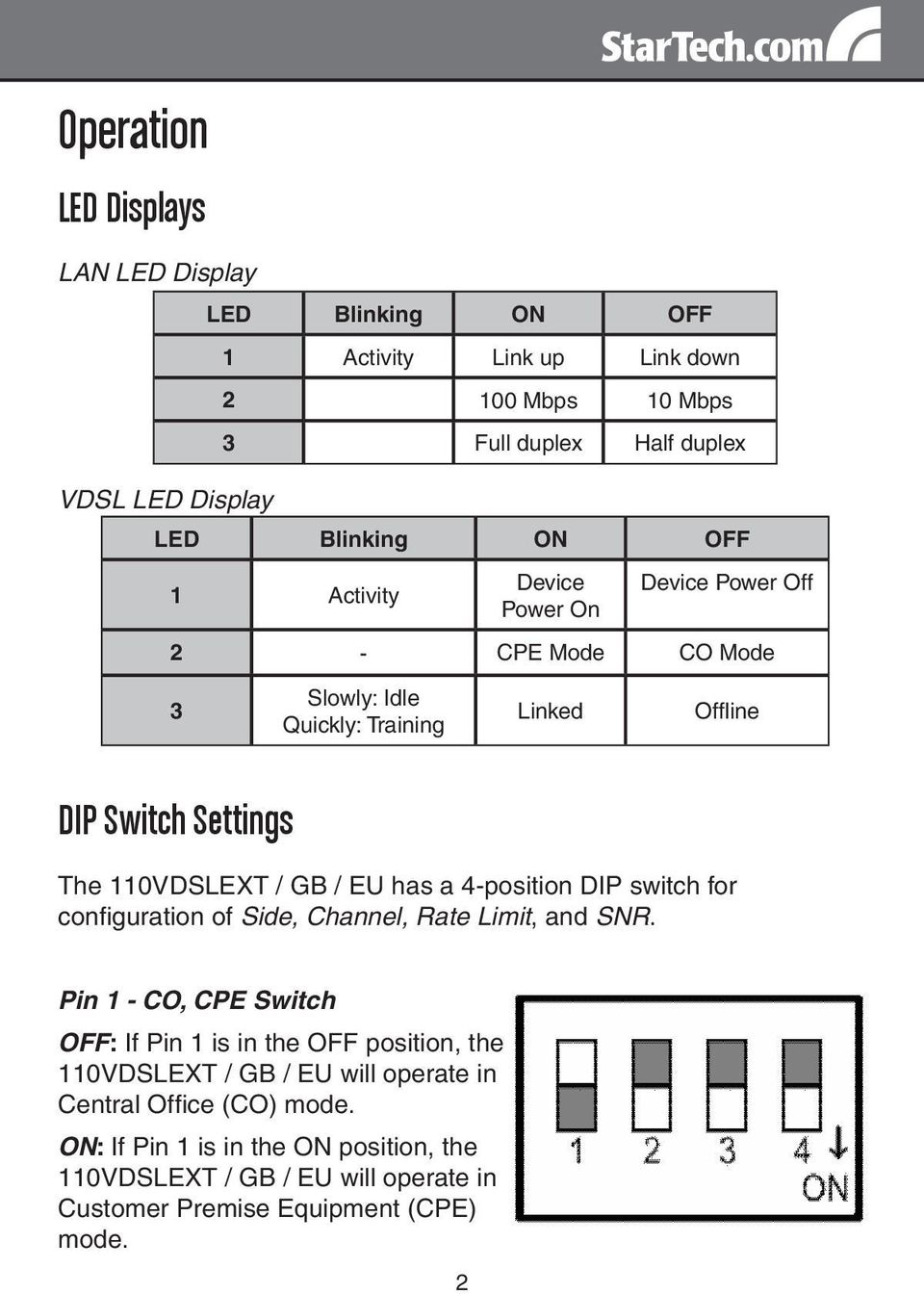has a 4-position DIP switch for configuration of Side, Channel, Rate Limit, and SNR.