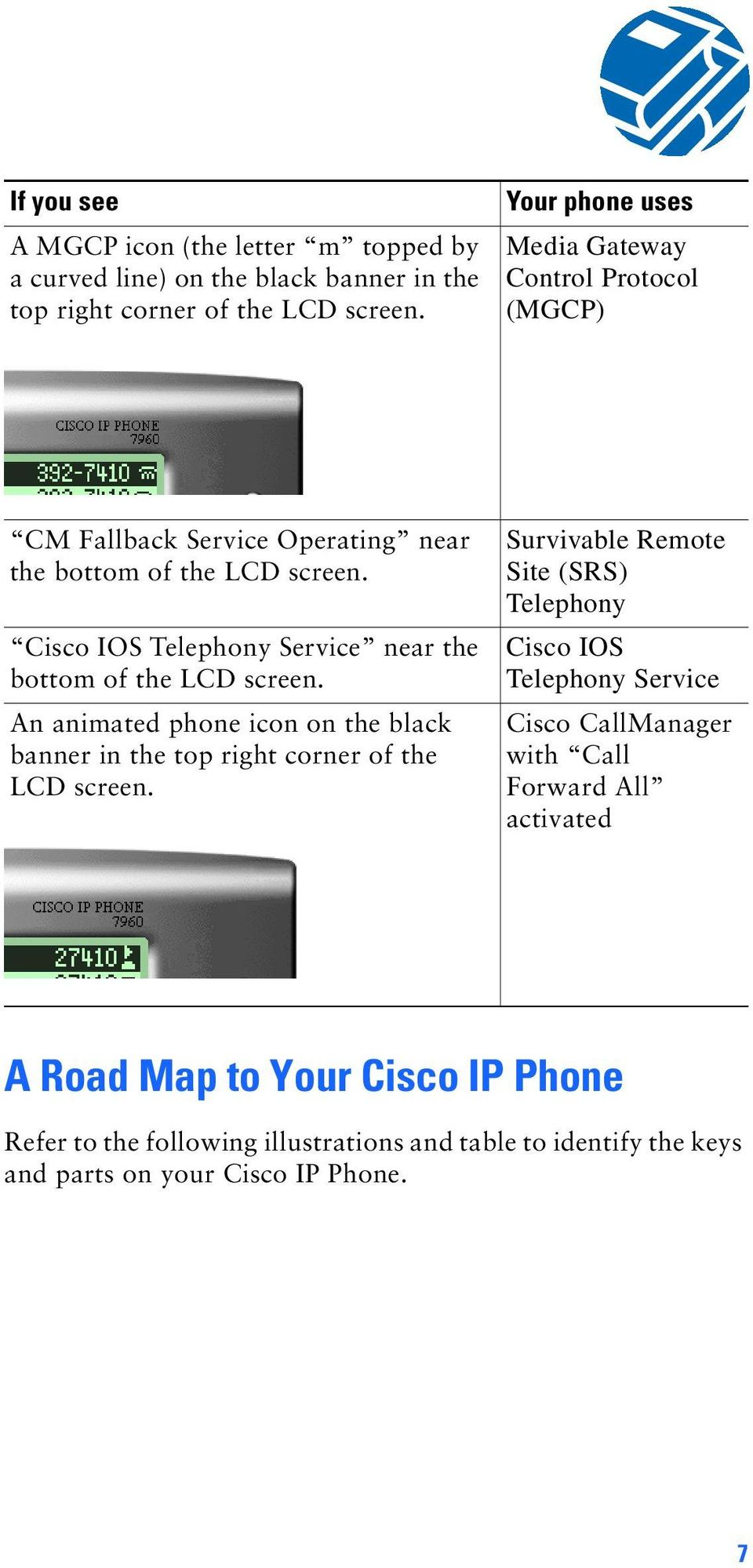 Cisco IOS Telephony Service near the bottom of the LCD screen. An animated phone icon on the black banner in the top right corner of the LCD screen.