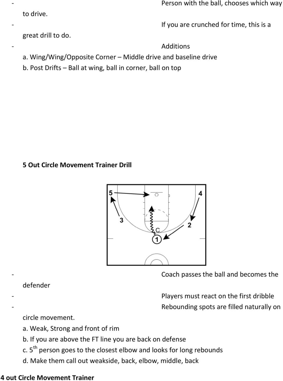 Post Drifts Ball at wing, ball in corner, ball on top 5 Out Circle Movement Trainer Drill - Coach passes the ball and becomes the defender - Players must react on the