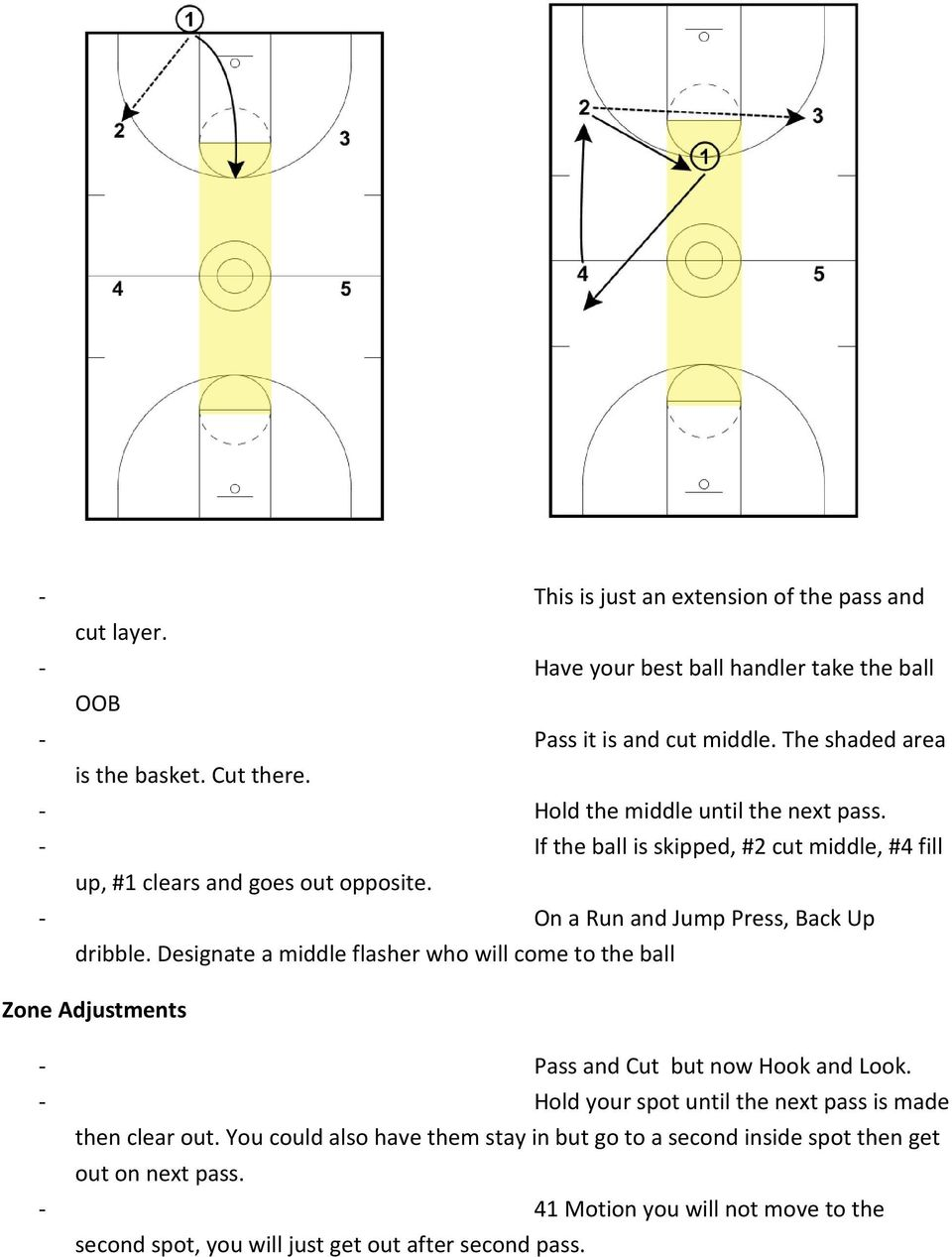 Designate a middle flasher who will come to the ball Zone Adjustments - Pass and Cut but now Hook and Look. - Hold your spot until the next pass is made then clear out.