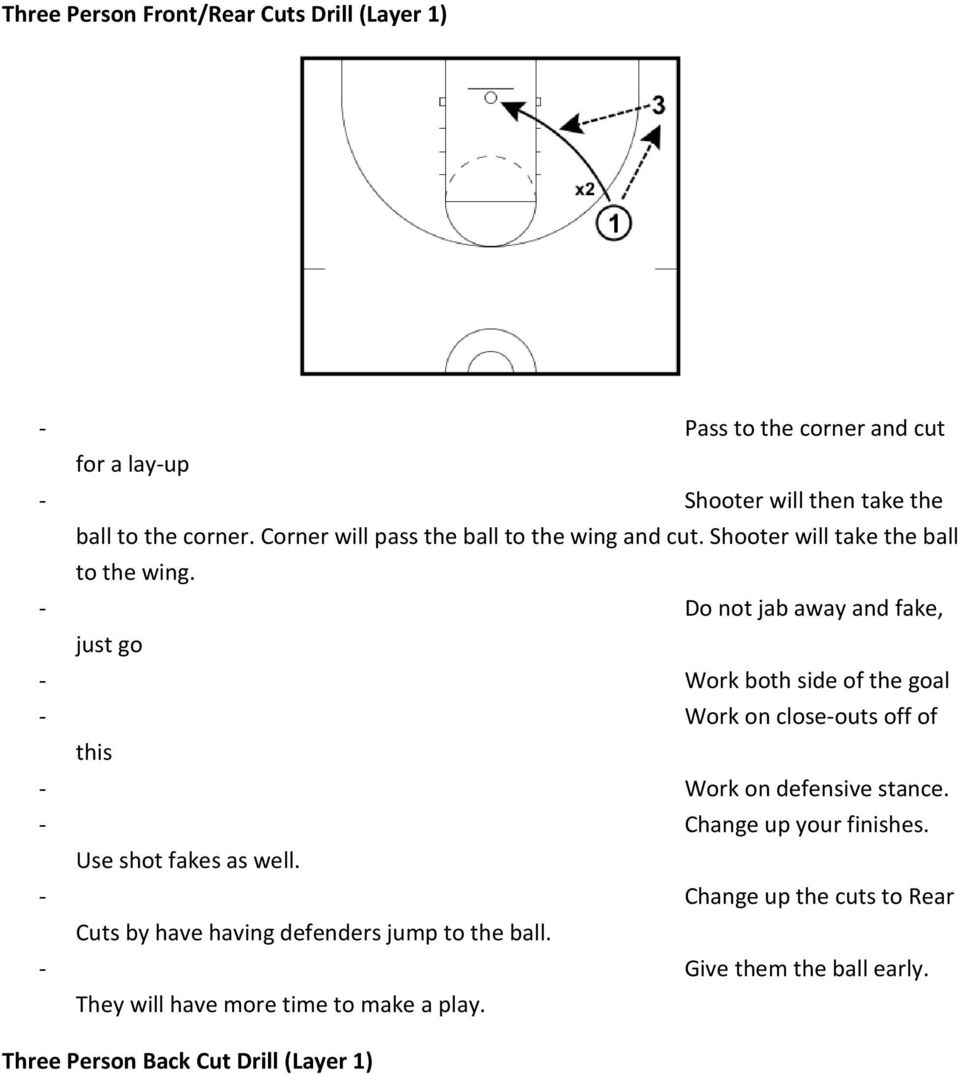 - Do not jab away and fake, just go - Work both side of the goal - Work on close-outs off of this - Work on defensive stance.