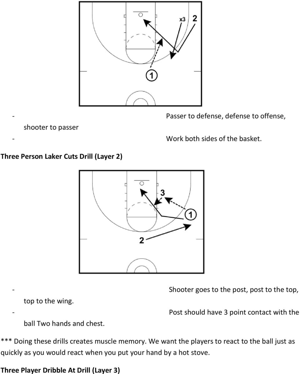 - Post should have 3 point contact with the ball Two hands and chest. *** Doing these drills creates muscle memory.
