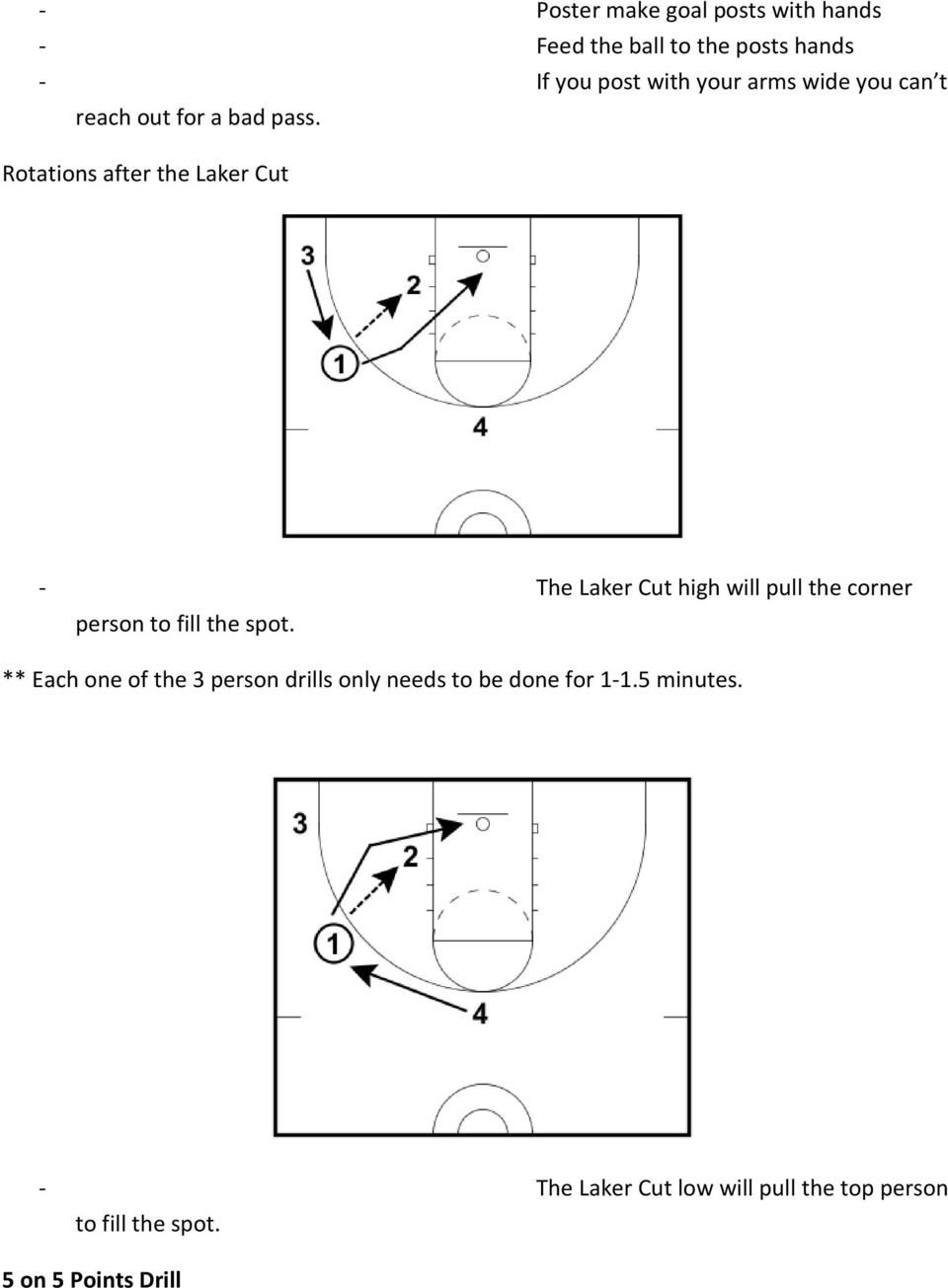 Rotations after the Laker Cut - The Laker Cut high will pull the corner person to fill the spot.