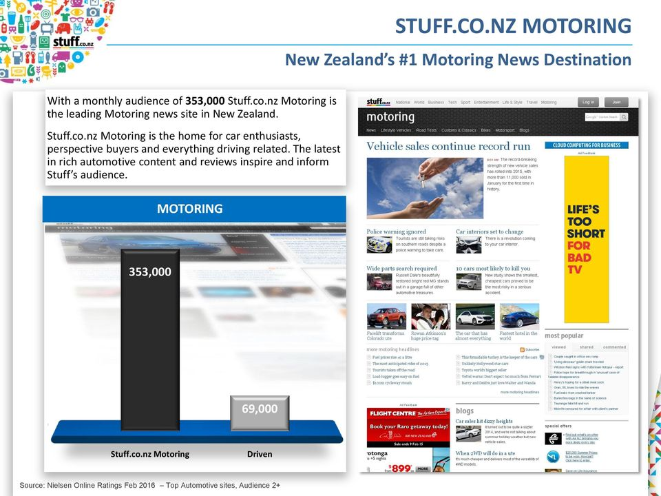 nz Motoring is the home for car enthusiasts, perspective buyers and everything driving related.