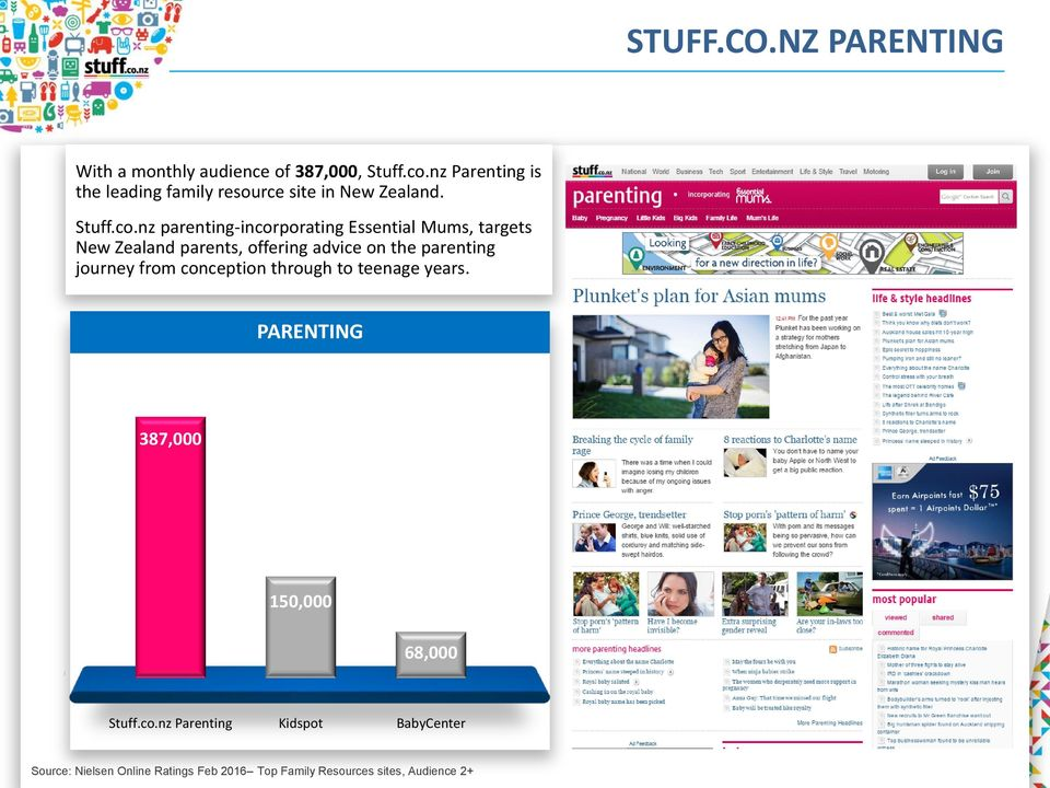nz parenting-incorporating Essential Mums, targets New Zealand parents, offering advice on the parenting journey