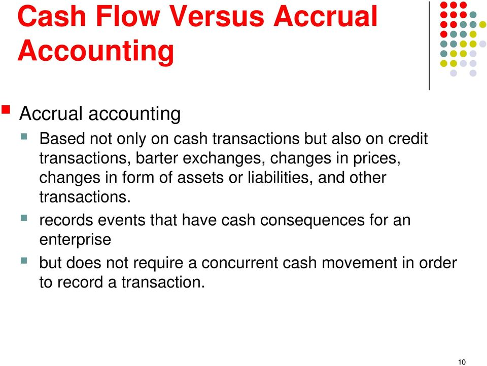 assets or liabilities, and other transactions.