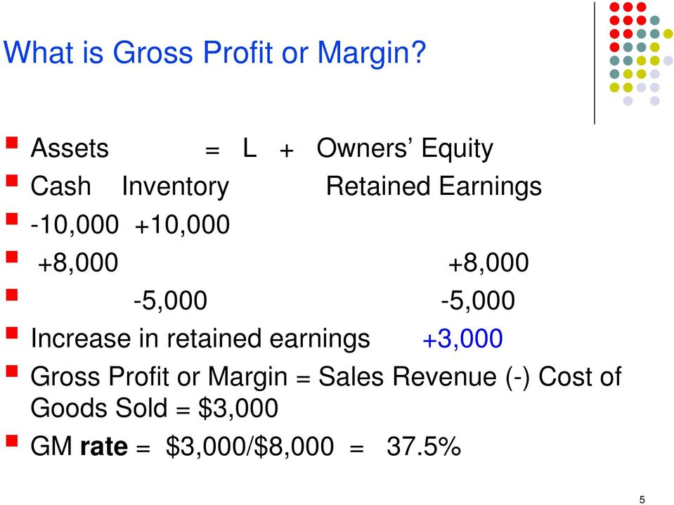 +10,000 +8,000 +8,000-5,000-5,000 Increase in retained earnings