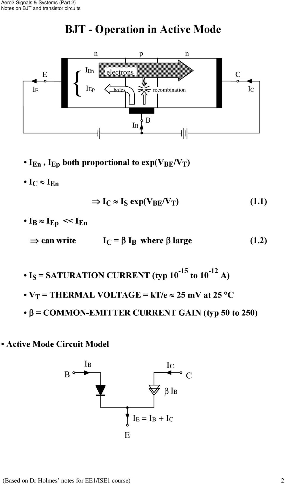 2) I S = SATURATION CURRENT (typ 10-15 to 10-12 A) V T = THERMAL VOLTAGE = kt/e 25 mv at 25 C β = COMMON-EMITTER CURRENT