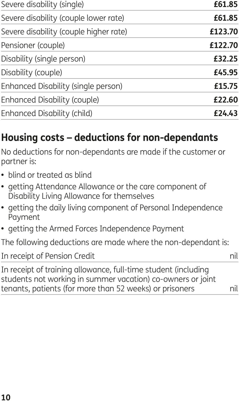 43 Housing costs deductions for non-dependants No deductions for non-dependants are made if the customer or partner is: blind or treated as blind getting Attendance Allowance or the care component of