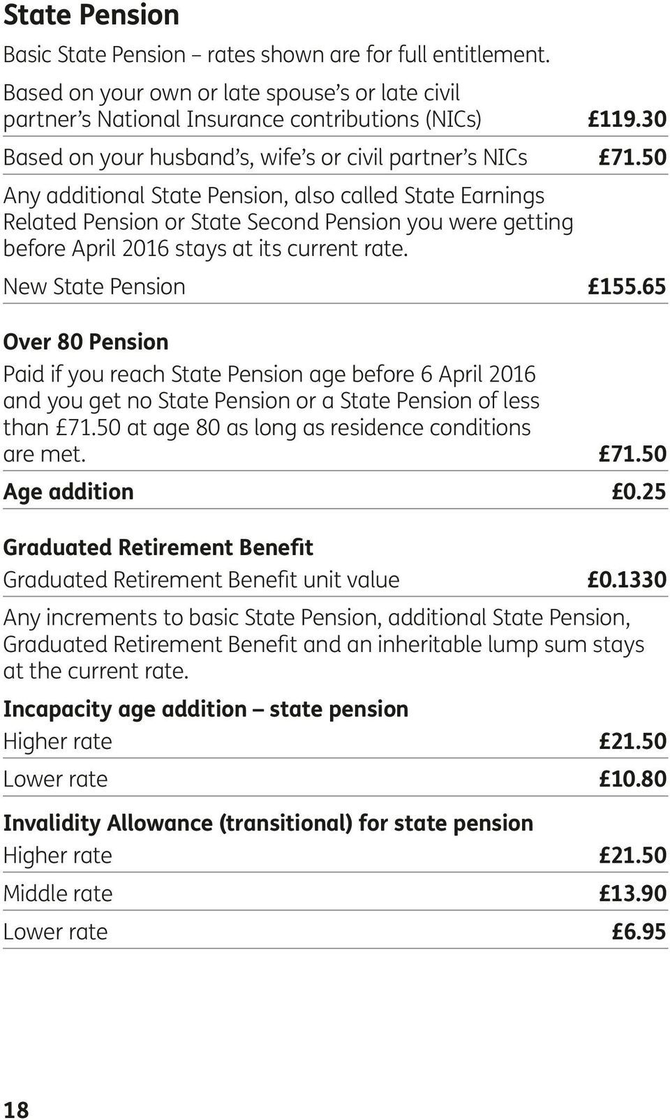 50 Any additional State Pension, also called State Earnings Related Pension or State Second Pension you were getting before April 2016 stays at its current rate. New State Pension 155.