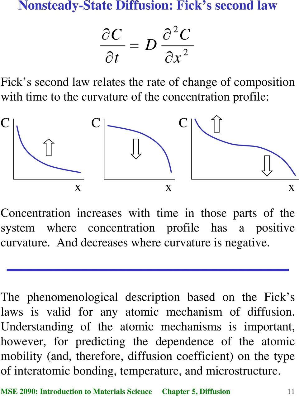 And decreases where curvature is negative. The phenomenological description based on the Fick s laws is valid for any atomic mechanism of diffusion.