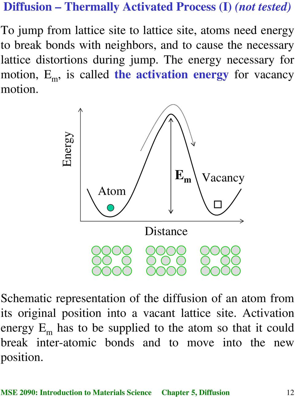 The energy necessary for motion, E m, is called the activation energy for vacancy motion.