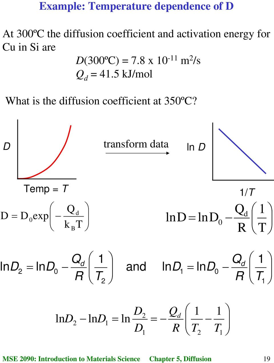 5 kj/mol What is the diffusion coefficient at 350ºC?