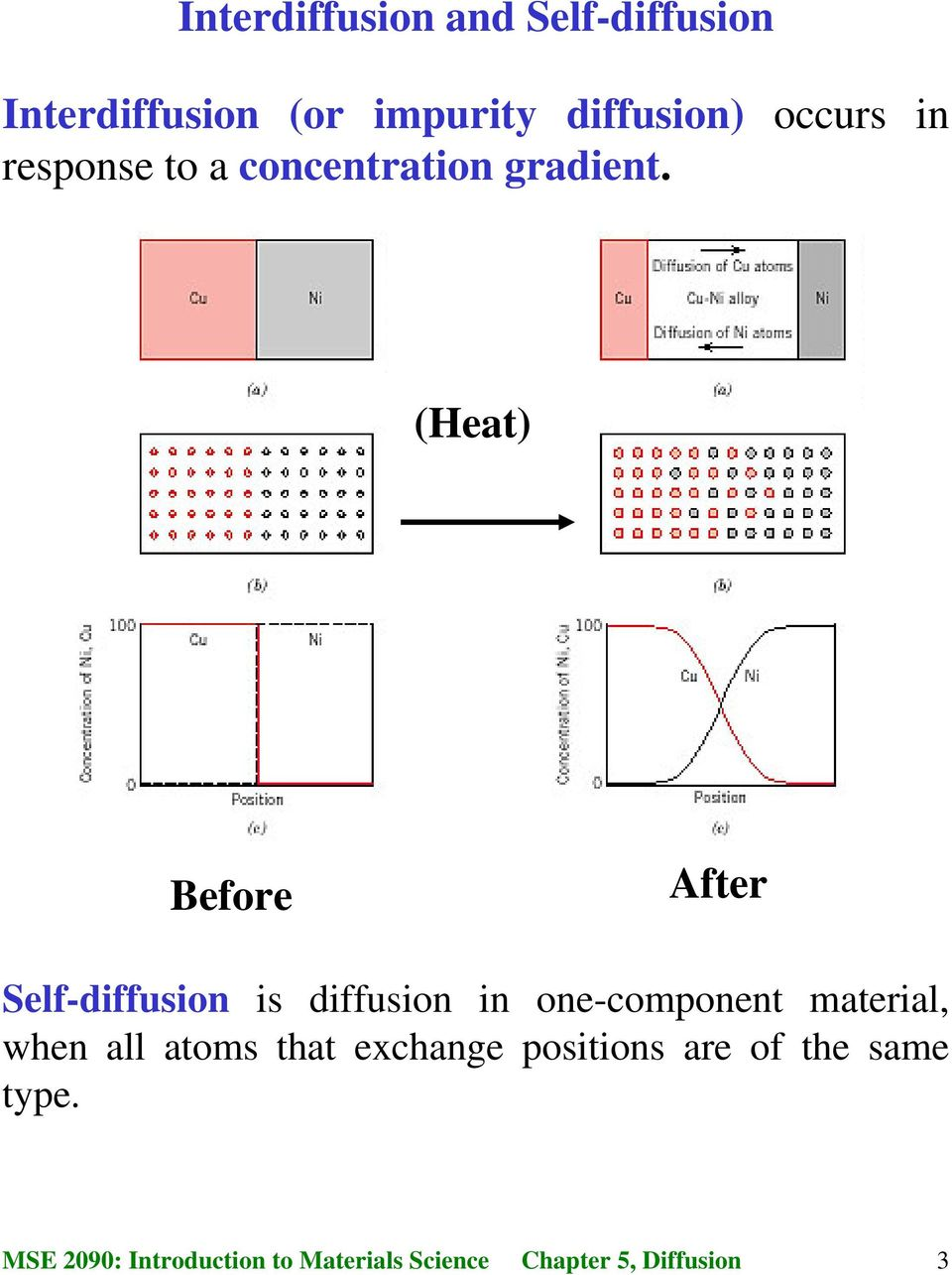 (Heat) Before After Self-diffusion is diffusion in one-component