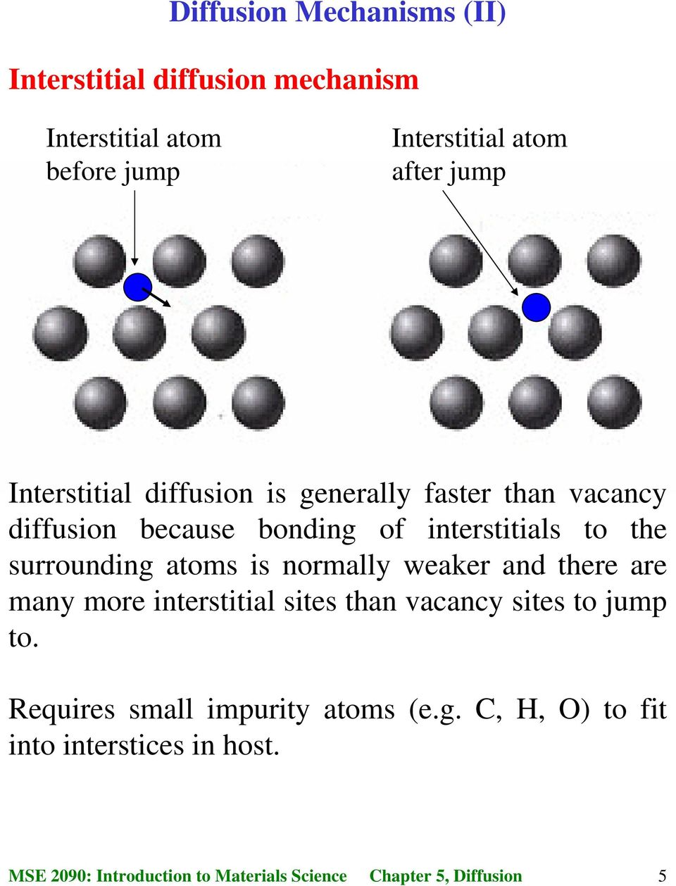 interstitials to the surrounding atoms is normally weaker and there are many more interstitial sites