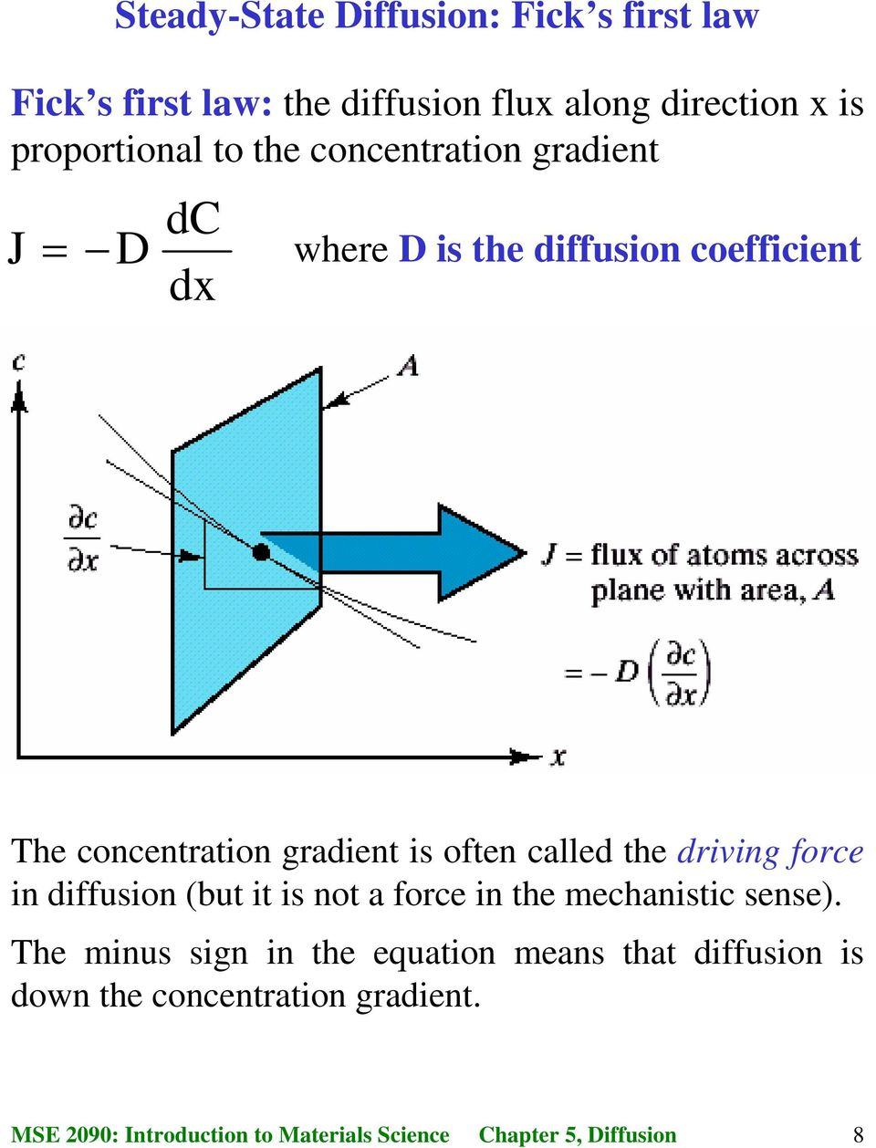 concentration gradient is often called the driving force in diffusion (but it is not a force in the