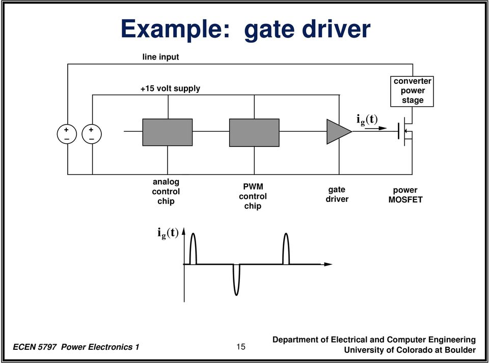 control chip PWM control chip gate driver