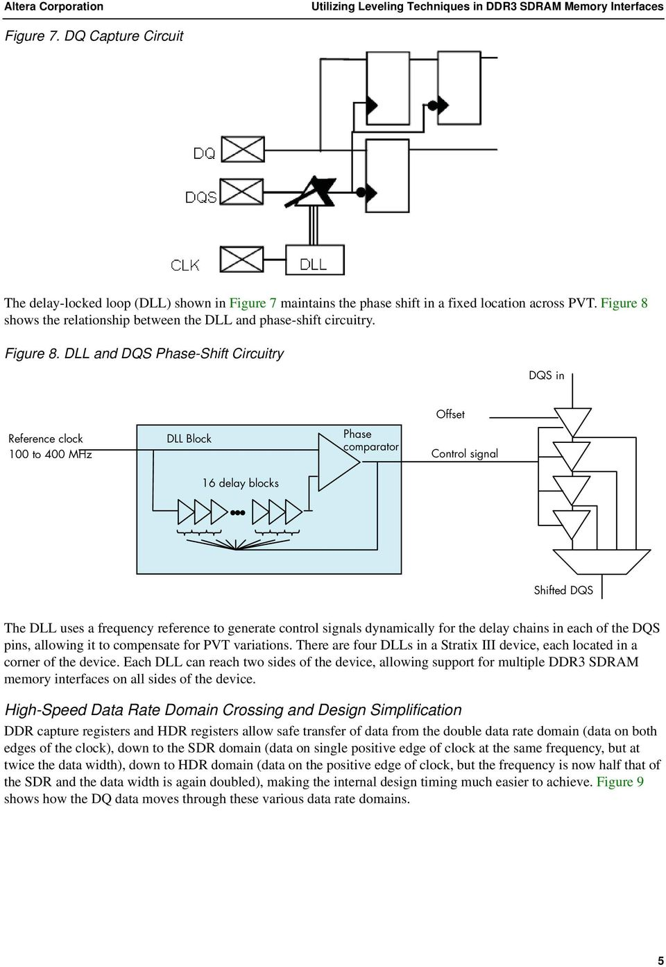 DLL and DQS Phase-Shift Circuitry DQS in Offset Reference clock 100 to 400 MHz DLL Block Phase comparator Control signal 16 delay blocks Shifted DQS The DLL uses a frequency reference to generate