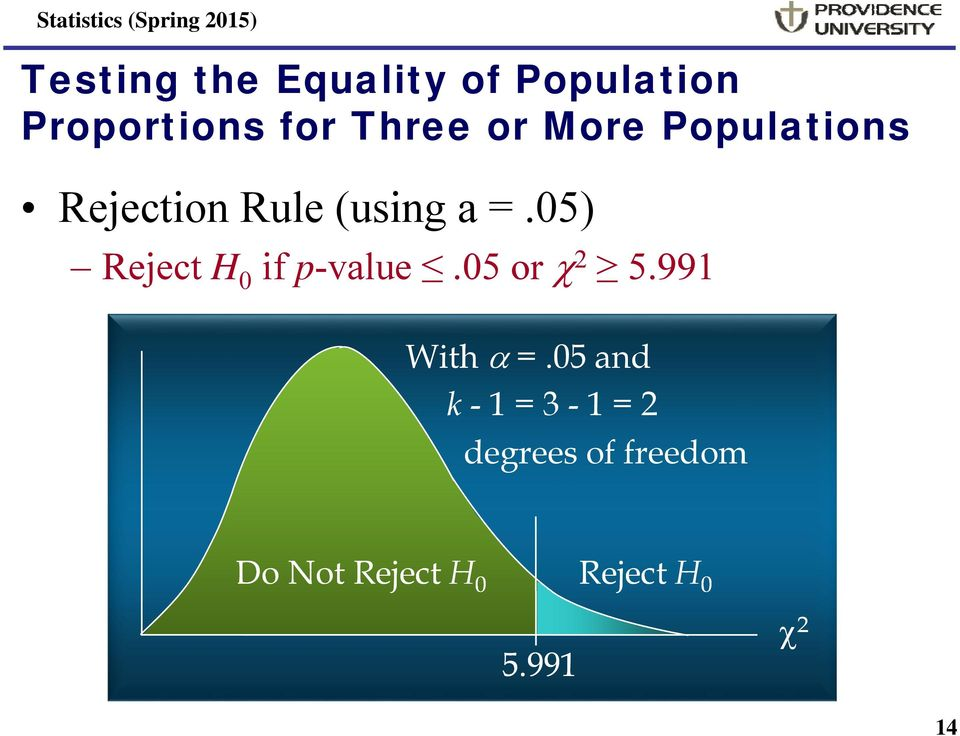 05) Reject H 0 if p-value.05 or 2 5.991 With =.