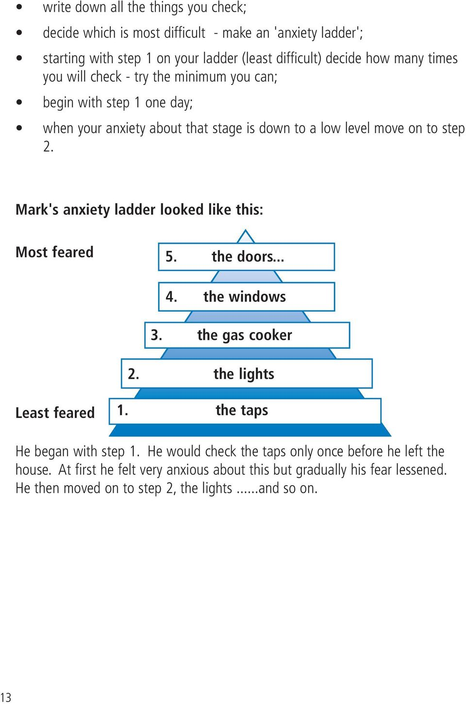 Mark's anxiety ladder looked like this: Most feared 5. the doors... 4. the windows 3. the gas cooker 2. the lights Least feared 1. the taps He began with step 1.